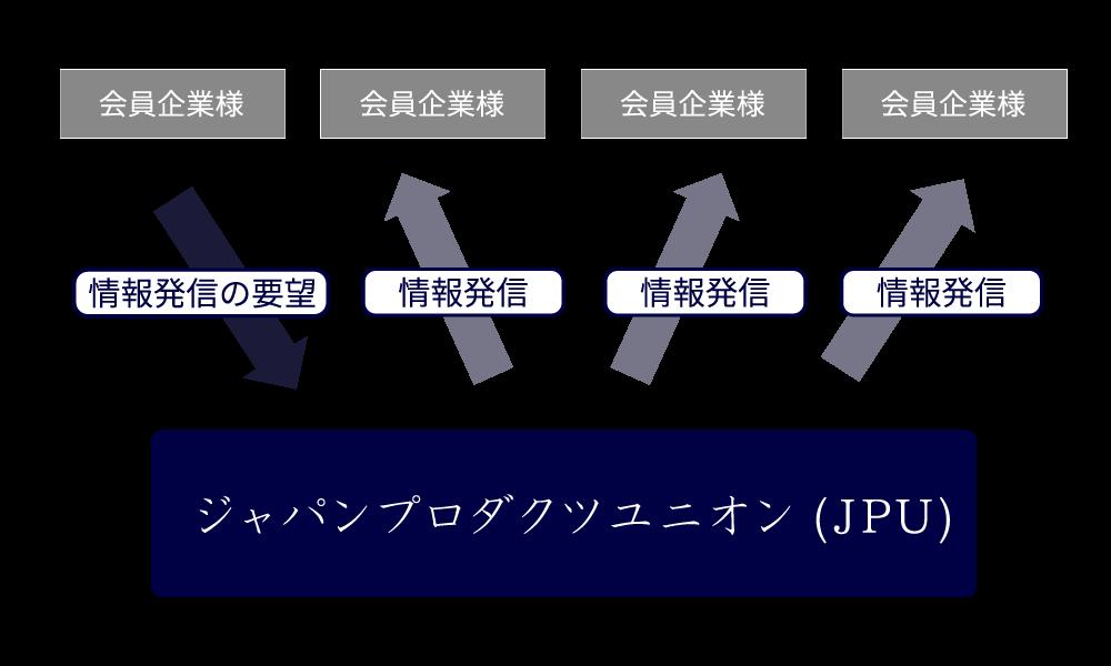 top_main_ing3