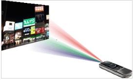 laser-projector-1